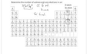 Valence and core electrons - YouTube