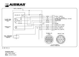 airmar wiring diagram furuno 10 pin blue bottle marine depth speed temperature transducers furuno 10 pin connector 10f