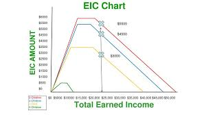 Tax Basics You Must Know Ppt Download