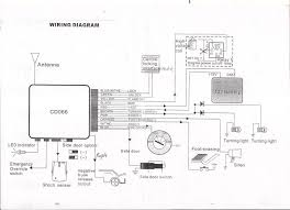 wiring diagram remote starter the wiring diagram valet remote starter wiring diagram nilza wiring diagram