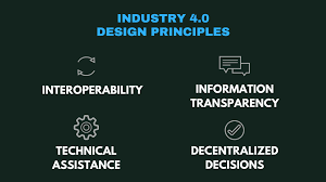 Physical And Logical Design Of Internet Of Things Iot Design Everything You Need To Know