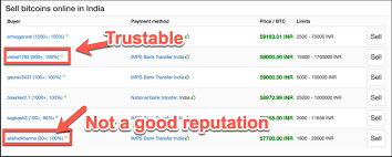 1 Btc To Inr Chart Bitcoin Buy Sell In India Phi Sigma Iota Binghamton