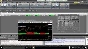 Trade Tiger Chart Intraday Renko Trading System On Sharekhan Trade Tiger