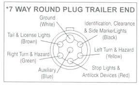 7 prong plug wiring diagram way trailer gmc pin chevy 6 full size of 7 way trailer plug wiring diagram chevy pin pole connector tractor diagrams o