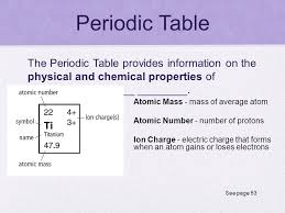 Review Periodic Table Bill Nye The Science Guy Elements ...