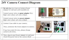 camera cable and power adapter connection diagram worldeyecam connect bnc to camera video