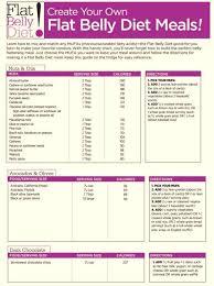 Flat Belly Diet Meals Combination Chart Flat Belly Diet