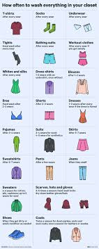 How Often You Should Wash All Your Clothes Simplemost