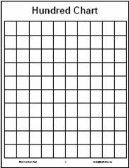 Blank 100 Number Chart Blank 100 Chart Probably Better For Writing Names Than The