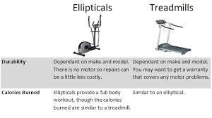 Elliptical Comparison Chart Elliptical Digest Home