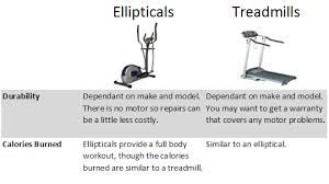 Elliptical Machine Comparison Chart Elliptical Digest Home