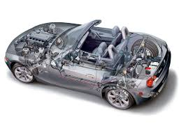wiring diagram bmw z4 wiring image wiring diagram bmw z4 engine diagram hmmwv wiring schematic on wiring diagram bmw z4
