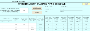 Roof Drain Pipe Sizing Chart Roof Drain Pipe Sizing Chart Www Bedowntowndaytona Com