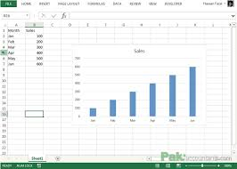 How To Show Data Of Hidden Rows Columns In Excel Charts