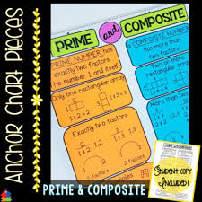 Prime Composite Anchor Chart Anchor Chart Pieces For Prime And Composite Fourth Grade