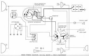 n ford tractor wiring diagram images volt conversion and also ford wiring diagram nilza likewise 1954 customline