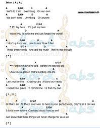 Download and buy printable sheet music online at jw pepper. Chasing Cars Snow Patrol Chasing Cars Snow Patrol Chasing Cars Lyrics