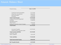 amazon balance sheet targeting improvement module ppt video online download