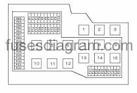 bmw z3 3 0 2001 fuse box diagram wiring diagrams long