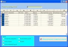 База данных Кафе формирование счета в кафе Курсовая работа  курсовая работа по програмированию