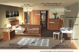 bedroom furniture names in english. Learning The English Words For Inside A Bedroom Furniture Names In Easy Pace