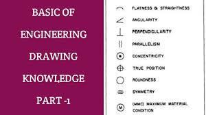 80 Rational Technical Drawings Symbols