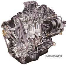 "similiar used dodge 2 0 engine keywords chrysler s 2 0 liter engine 1995 2005 and ""the first neon"""