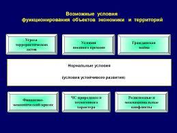 Темы для курсовой работы по методике преподавания математики Темы курсовых работ по методике преподавания