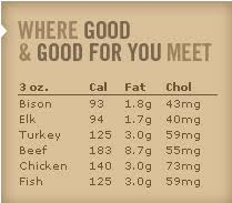 Calorie Fat And Cholesterol Chart For Meats Found At Www