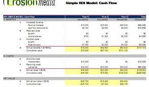 Excel Roi Template Roi Excel Template Magdalene Project Org
