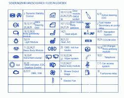 2012 gti fuse diagram wiring library 99 vw golf fuse block diagram electrical wiring diagrams 07 jetta fuse panel diagram 1999 vw