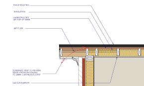 figure 7 flat roof cold deck