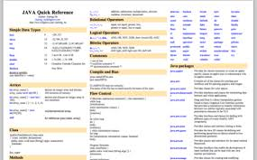 Html5 Cheat Sheet Collection Of Html5 Css3 Javascript Cheat Sheets For Web Designers