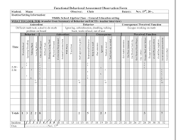 Chart Deficiency Tracking Functional Behavior Assessment Observation Form Google