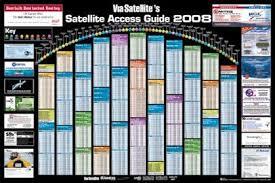 Satellite Group Media Planner Pdf Free Download