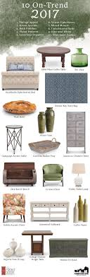 New trends in furniture Office Furniture Top 10 Furniture Row Trends For 2017 Out With The Old In With The New New Year New Home 10 Furniture Trends For 2017 The Front Door