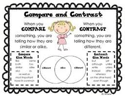 best compare and contrast ideas compare and bie compare and contrast poster and venn diagram sheet
