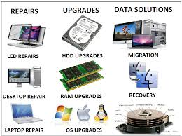 Repairing And Maintenance Computer Repair Maintenance Doon It Services Doon It Services