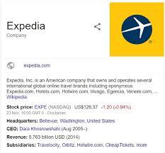 expedia uk customer service contact