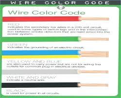 house wiring colors hardwarehandel info house wiring colors house wiring color wiring diagram blog color house wiring home electrical wiring color