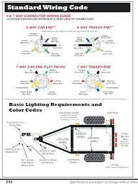 ford trailer 7 pin wiring harness 2012 toyota tundra trailer wiring diagram trailer wiring diagram 7 way plug plus best 7 pole wiring diagram