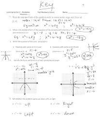 standard form of slope math standard form of slope finding standard form from slope intercept