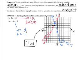 algebra 4 1 solving systems by graphing