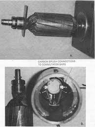 the dc shunt motor 1 a dc motor armature commutator bars carbon brush connections to commutator bars b permanent magnet dc motor rotor and carbon brush
