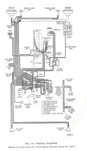 1956 jeep cj5 wiring diagram willys jeep wiring diagrams jeep surrey menu