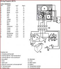 volvo md7a starter wiring questions cruisers & sailing forums volvo penta 4.3 starter wiring click image for larger version name md7a starter wiring question