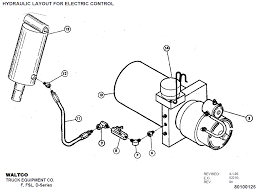 waltco liftgate wiring diagram explore wiring diagram on the net • waltco liftgate wiring diagram 30 wiring diagram images waltco lift gate wiring waltco liftgate switch wiring