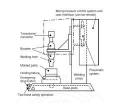 3 phase welding machine wiring diagram 3 image welding machine wiring diagram pdf welding image on 3 phase welding machine wiring diagram