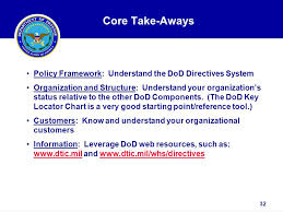 Whs Organization Chart Organization And Management Of The Department Of Defense