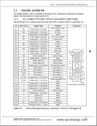 detroit diesel ddec, repair manual, heavy technics repair Ddec 5 Ecm Wiring Diagram Ddec 5 Ecm Wiring Diagram #18 ddec v ecm wiring diagram